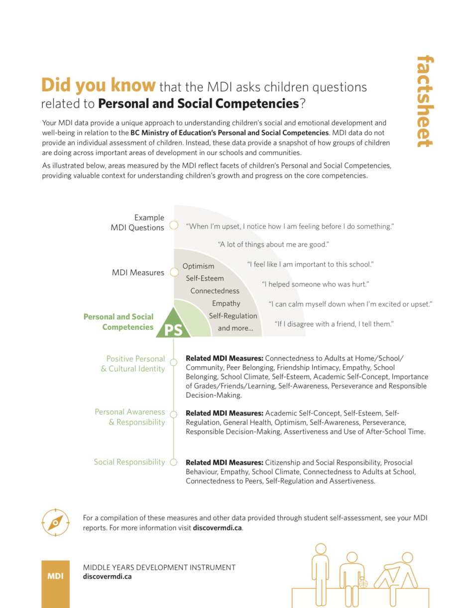 mdi and the bc core competencies