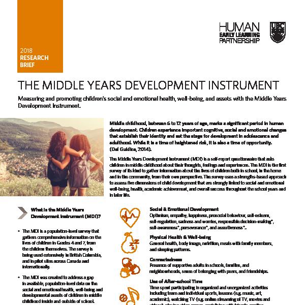 MDI Research Brief   Discover MDI